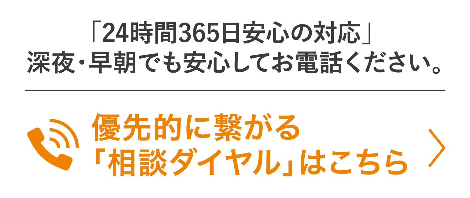 050-3627-6690